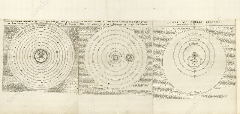 Historical cosmologies, 17th century