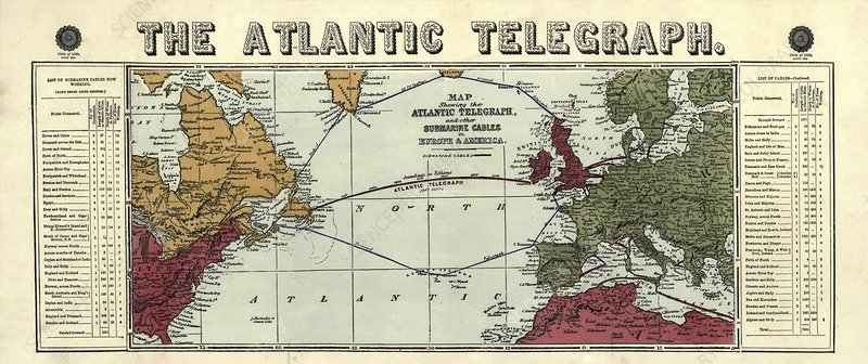 The Atlantic Telegraph, 1865