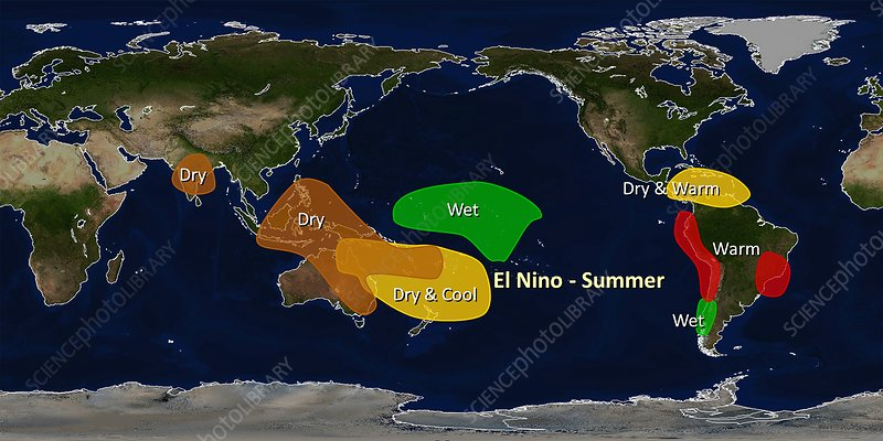 El Nino summer effects, illustration