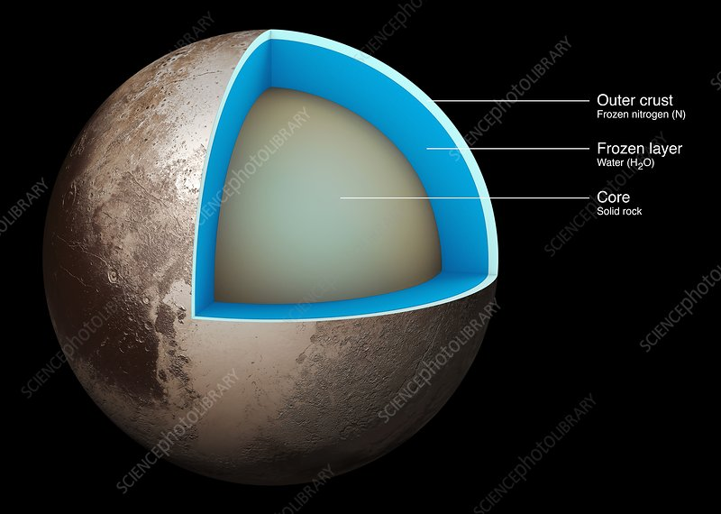 pluto planet structure - photo #36