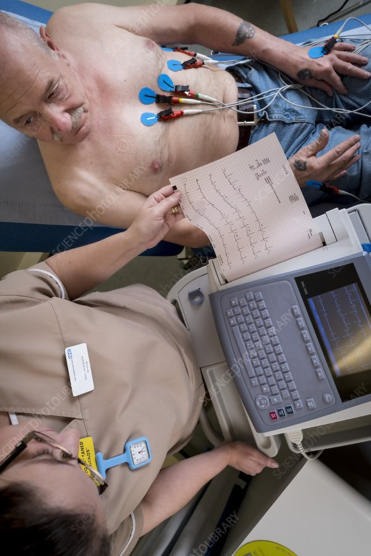 Electrocardiography test