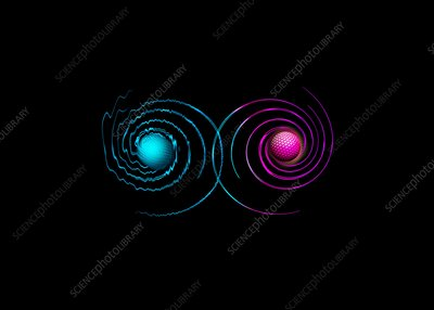 Quantum spin and entanglement, concept