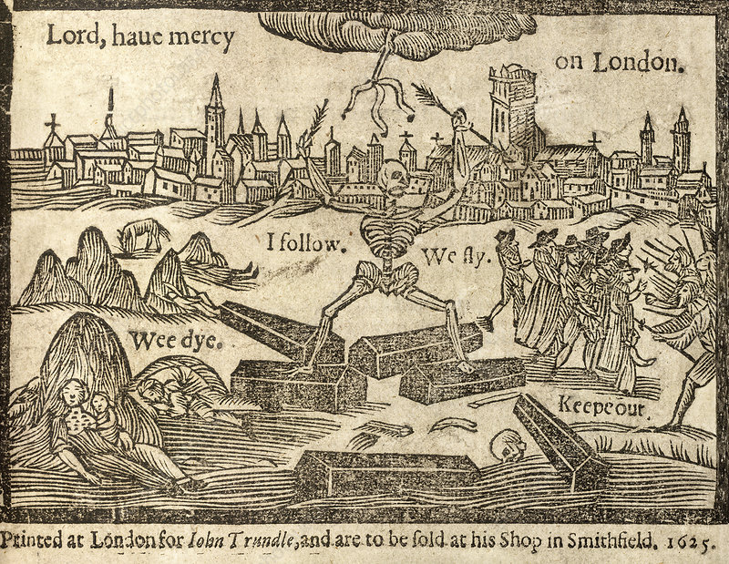 Plague in London, 1625