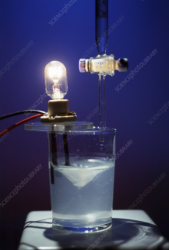 Conductivity of a Solution