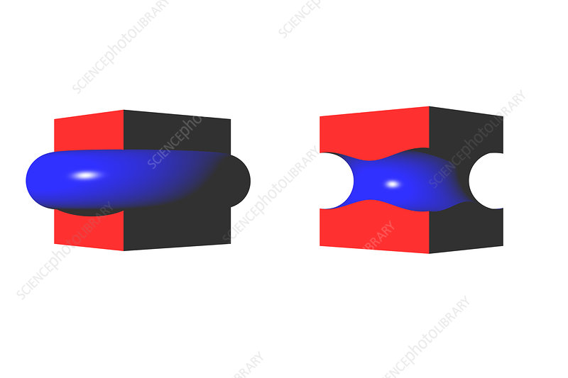 Constructive solid geometry, illustration