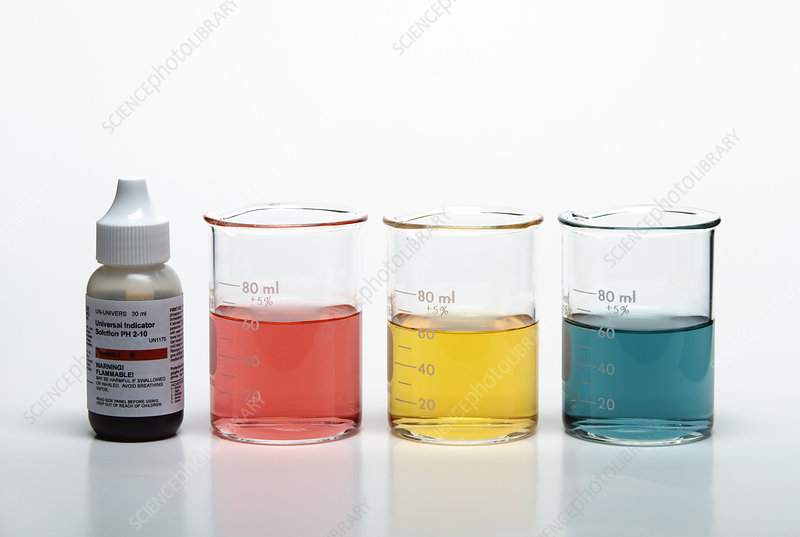 Universal Indicator, pH Comparison