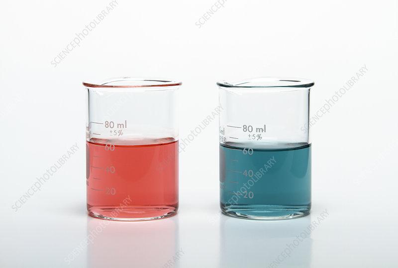 Universal Indicator, pH Comparison