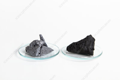 Silicon and Carbon