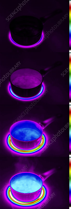 Thermograms of Heating up Water