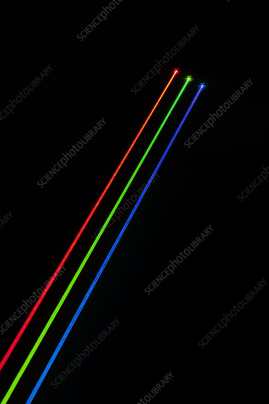 Red, Green and Blue Laser Beams