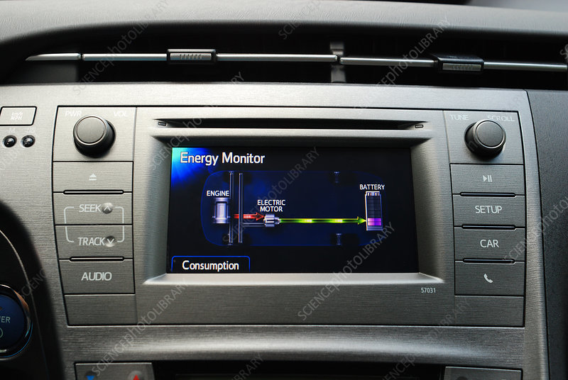 Generation III Prius Energy Monitor
