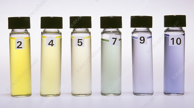 Bromothymol Blue as pH Indicator