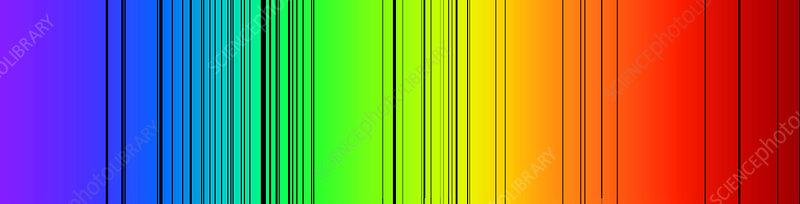 Absorption Spectroscopy for Nickel