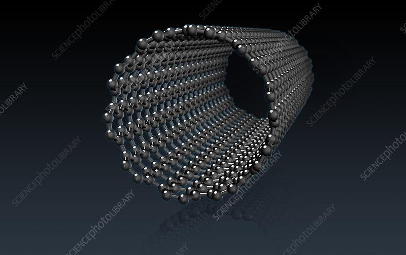 Carbon Nanotube Molecular Model