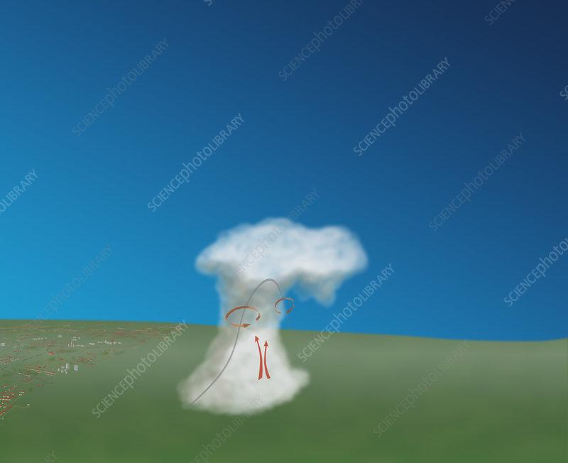 Tornado Formation, 3 of 4, illustration