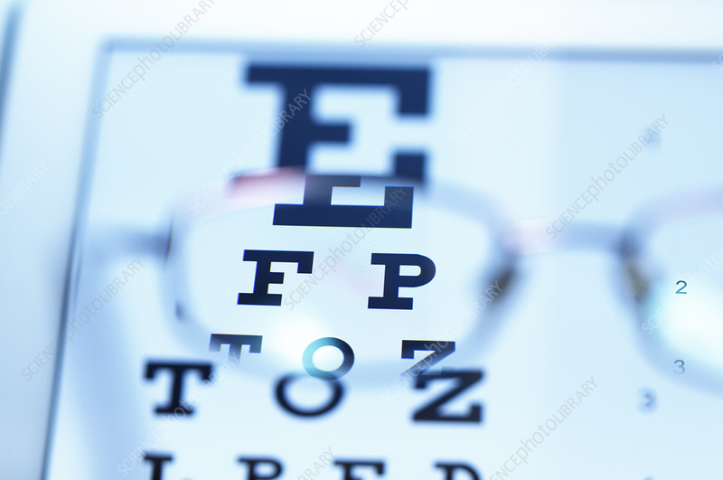 Myopic Spectacles and Snellen Eye Chart
