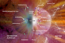 Matter-Antimatter Collision, illustration