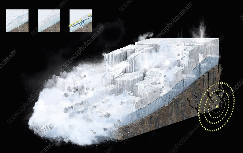 Avalanche and earthquake, illustration