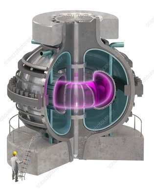 Fusion reactor, illustration