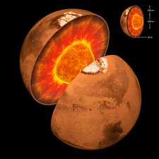 Internal structure of Mars, illustration