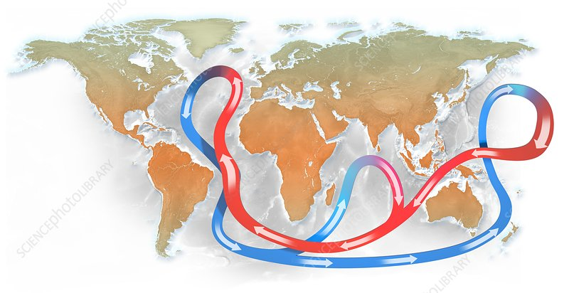 Ocean currents, illustration