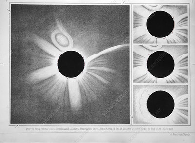 Total solar eclipse of 18 July 1860