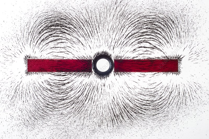 Magnetic field with iron filings