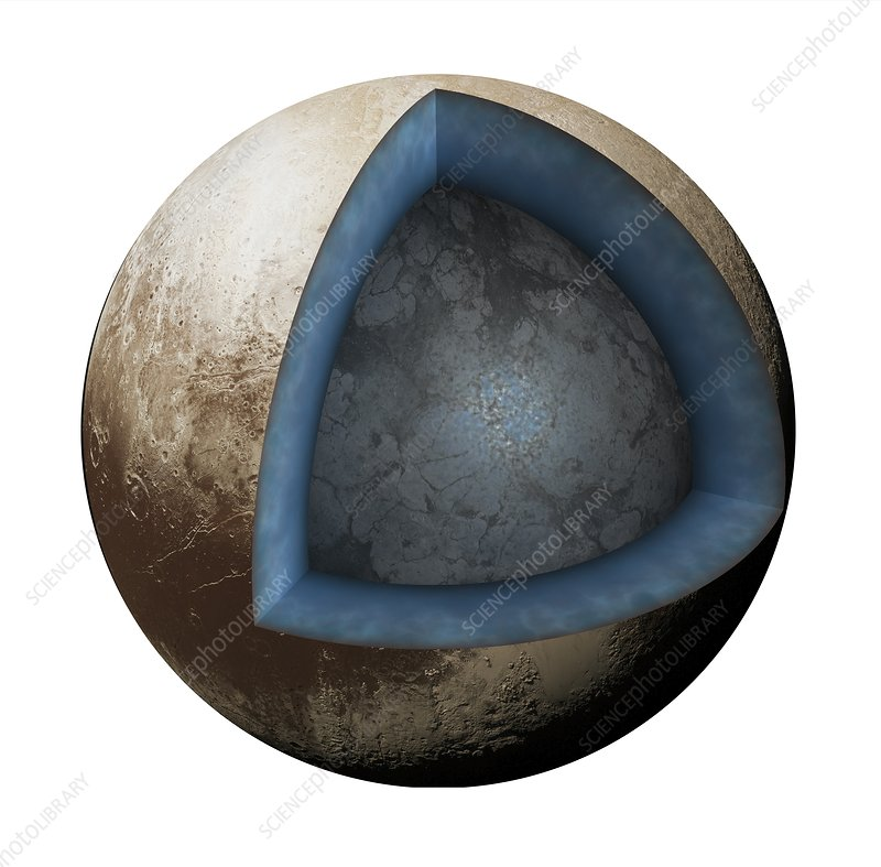 Artwork of the interior of Pluto