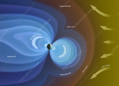 Artwork of Earth's magnetosphere