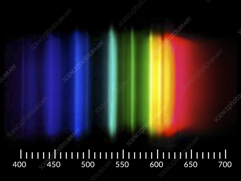 Sodium emission spectrum