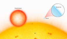 Sun compared to small stars