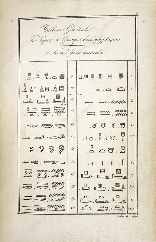 Hieroglyphics research, 1824