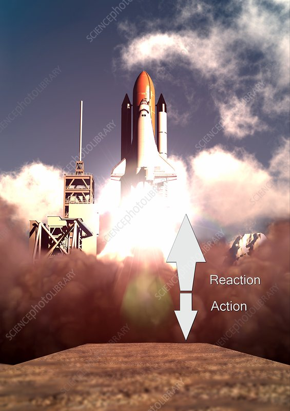 Law of action-reaction, illustration