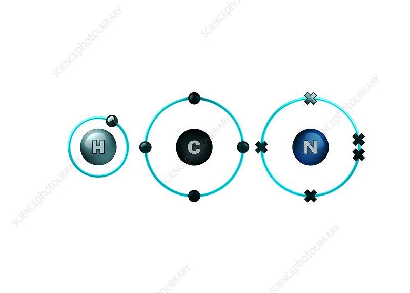 bond formation, hydrogen cyanide molecule - stock image - c028/6480 -  science photo library
