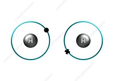 Bond formation in hydrogen molecule
