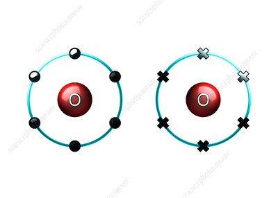 Bond formation in oxygen molecule