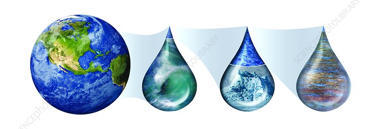 Earth's water resources, illustration