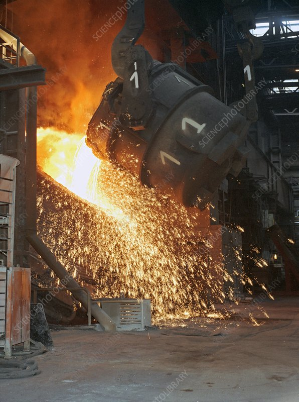 Converter steelmaking