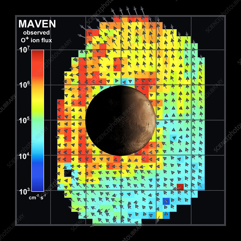 Ion flux map of solar wind and Mars