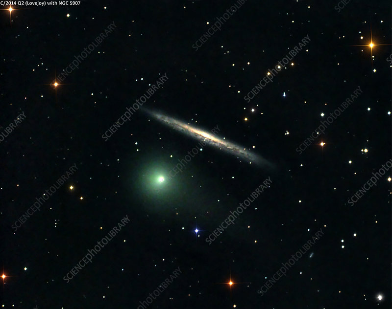 Comet C2014 Q2 and galaxy NGC 5907