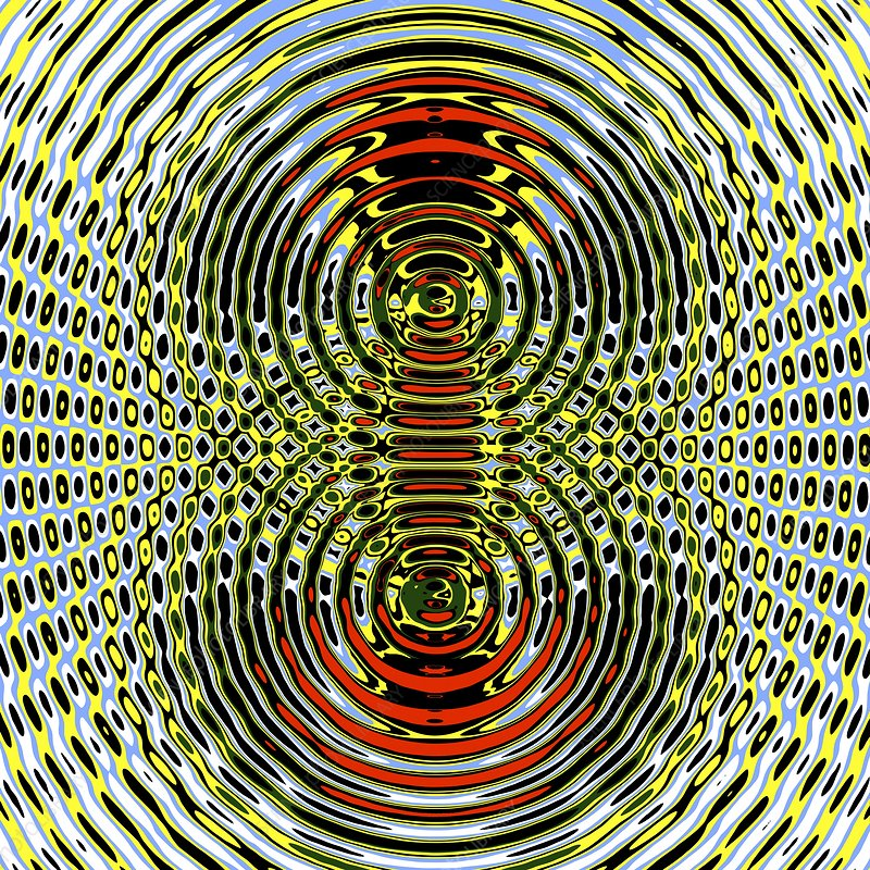Circular wave interference, illustration
