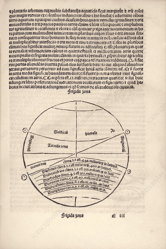 Earth's climate bands, 16th century