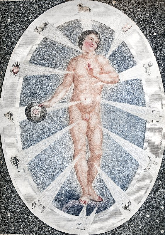 Adam as Zodiac man, 1794