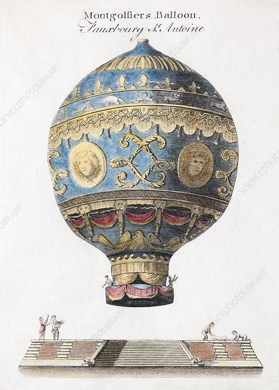 1783 Montgolfiers First Manned Balloon