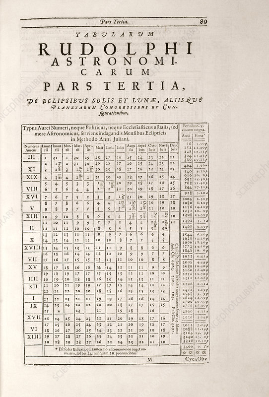 Table From The Rudolphine Tables 1627 Stock Image