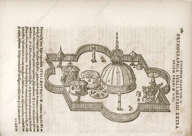 Tycho's observatory of Uraniborg, 1580s