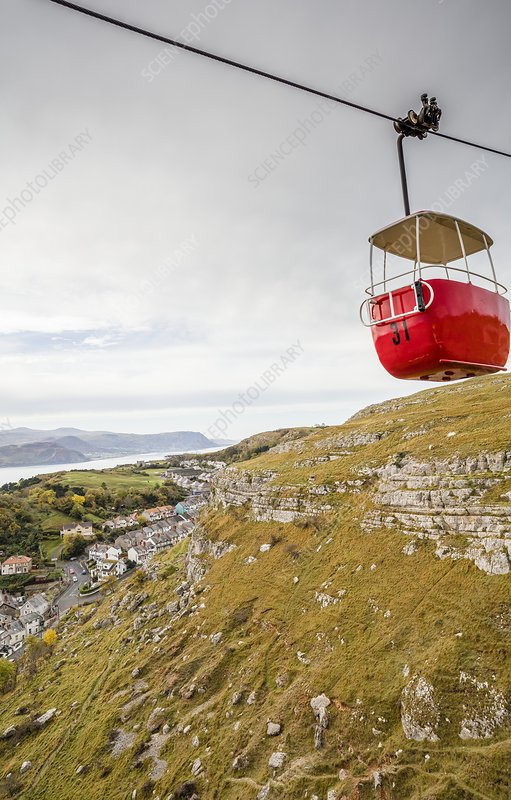 Great Orme cable car