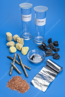Various metal and non metal elements