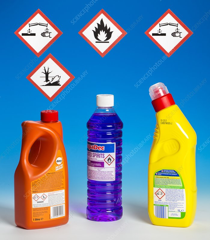 GHSCC hazard labels