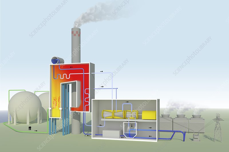 Gas-fired power station, diagram